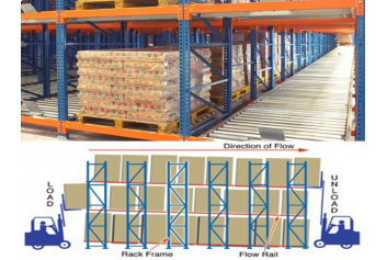 Gravity Flow Racking / Live Pallet Racking